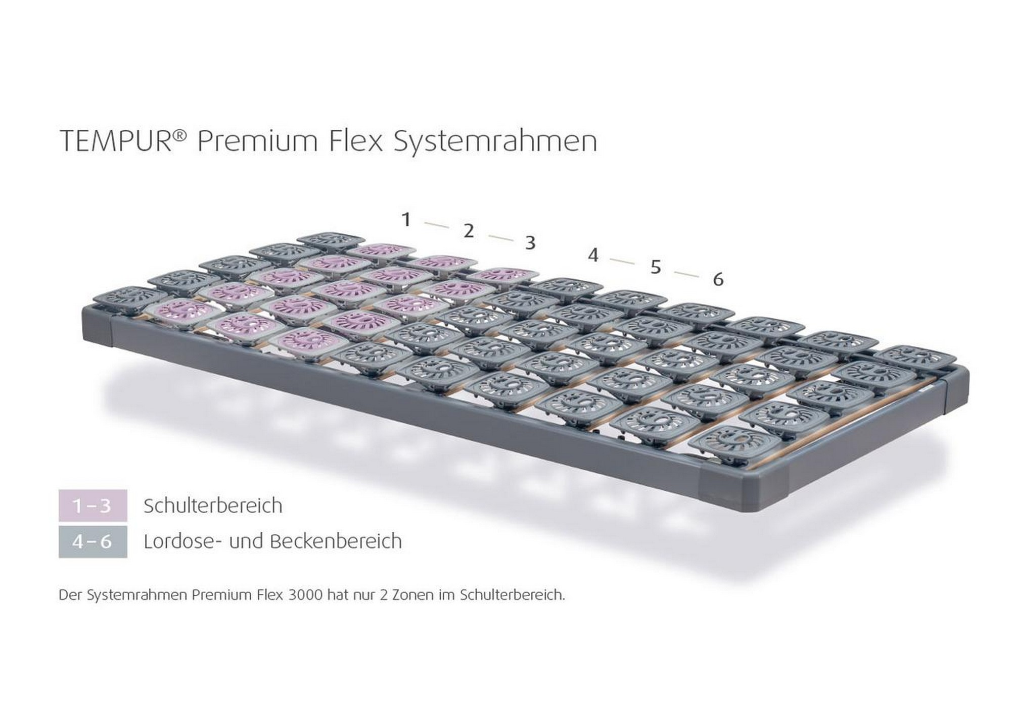TEMPUR® Premium Flex 4000 - Betten Kraft