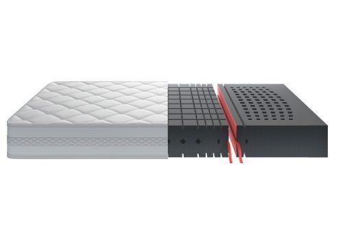 MIXONE Premium Thermic